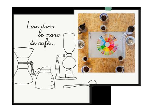 Café bio LBB ateliers